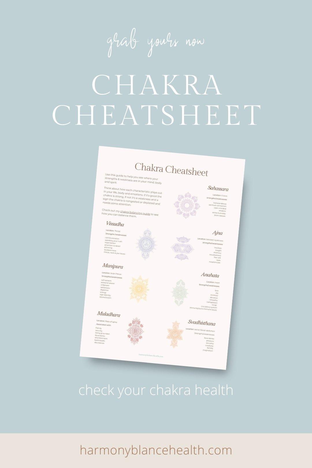 Chakra Cheat sheet